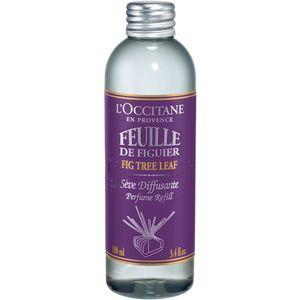 Fig Tree Leaf Diffuser Perfume Refill