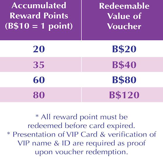 VIP Points