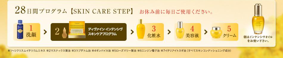 28日間プログラム 【SKIN CARE STEP】